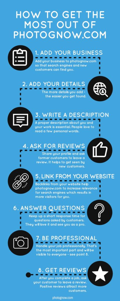 infographic, Infographic: How To Get The Most Out Of Photognow, photognow.com